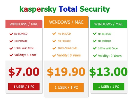 kaspersky-total-security-pricing